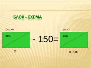 СОСНЫ x X - 150 96% 95% - 150= СОСНЫ