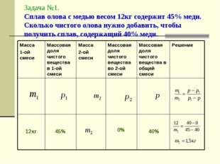 Задача №1. Сплав олова с медью весом 12кг содержит 45% меди. Сколько чистого