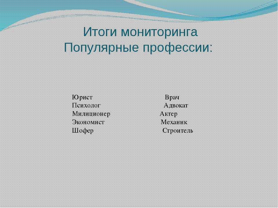 Итоги мониторинга Популярные профессии: Юрист Врач Психолог Адвокат Милиционе...