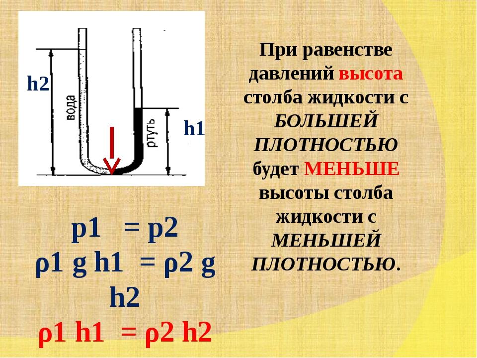 p1 = p2 ρ1 g h1 = ρ2 g h2 ρ1 h1 = ρ2 h2 При равенстве давлений высота столба...