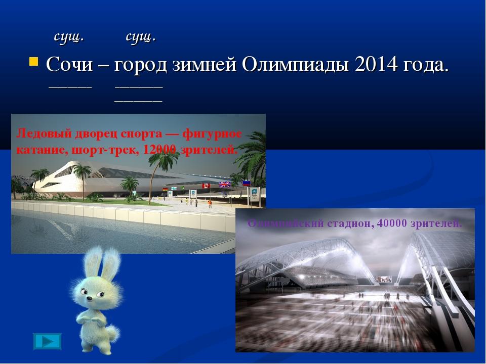 сущ. сущ. Сочи – город зимней Олимпиады 2014 года. _________ __________ ____...