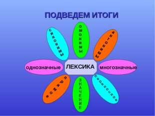 ПОДВЕДЕМ ИТОГИ ЛЕКСИКА ЗНАЧЕНИЕ прямое переносное однозначные многозначные си