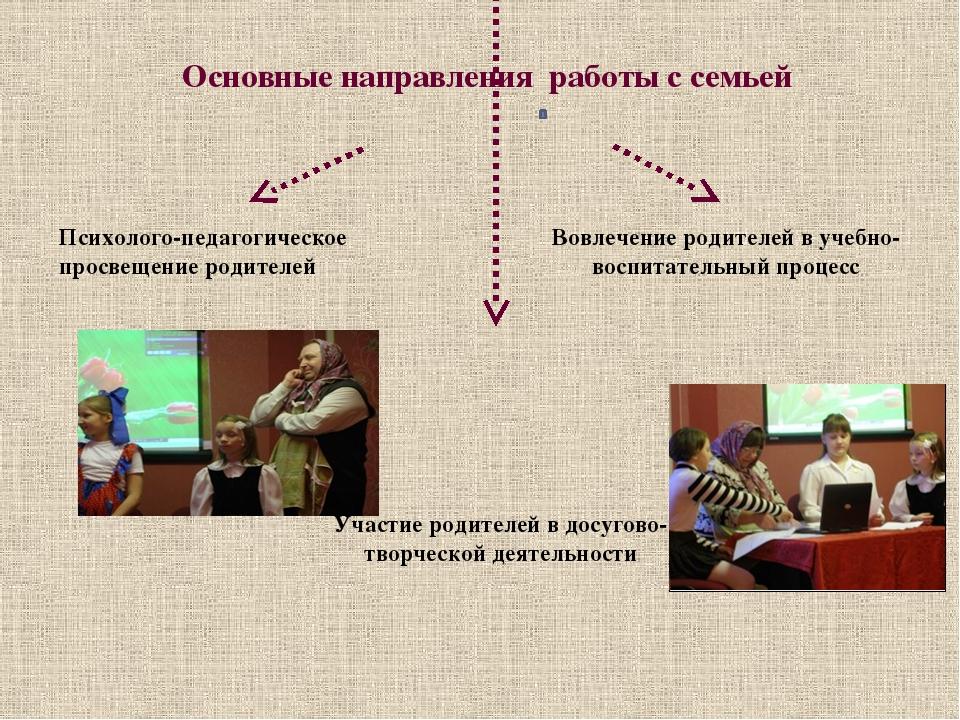 Основные направления работы с семьей Психолого-педагогическое просвещение ро...