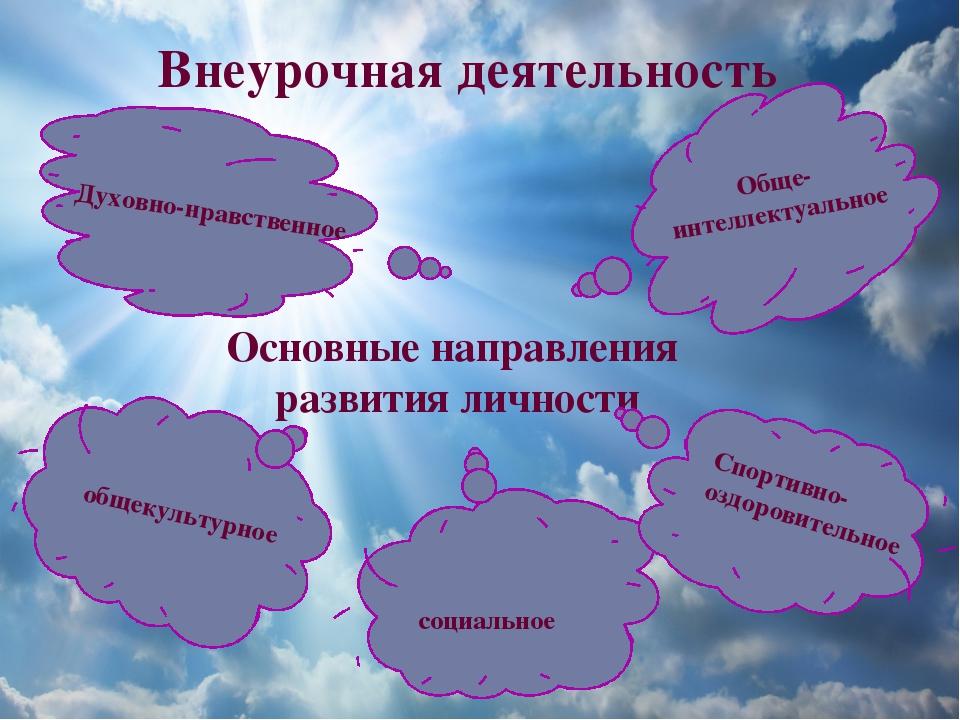 Внеурочная деятельность Основные направления развития личности социальное Спо...