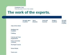 The work of the experts. Evaluation Card. From the point of view of the stude