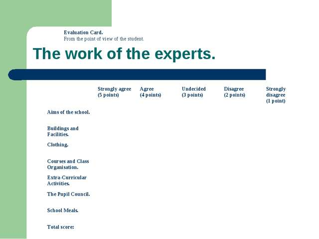 The work of the experts. Evaluation Card. From the point of view of the stude...