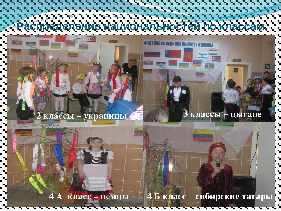 Распределение национальностей по классам. 2 классы – украинцы 3 классы – цыга...