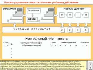 Основы управления самостоятельными учебными действиями Контрольный лист - анк
