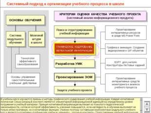 Системный подход к организации учебного процесса в школе Разработка УМК Защит