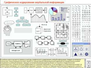 Графическое кодирование вербальной информации