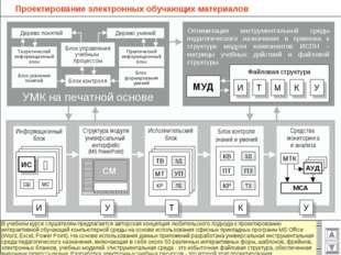 Проектирование электронных обучающих материалов Дерево понятий Блок управлени