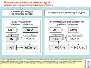 Проектирование интерактивных средств мониторинга и анализа учебного процесса