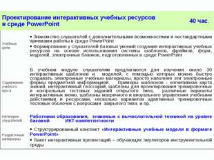 Проектирование интерактивных учебных ресурсов в среде PowerPoint40 час. Учеб