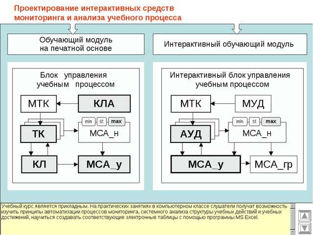 Проектирование интерактивных средств мониторинга и анализа учебного процесса...