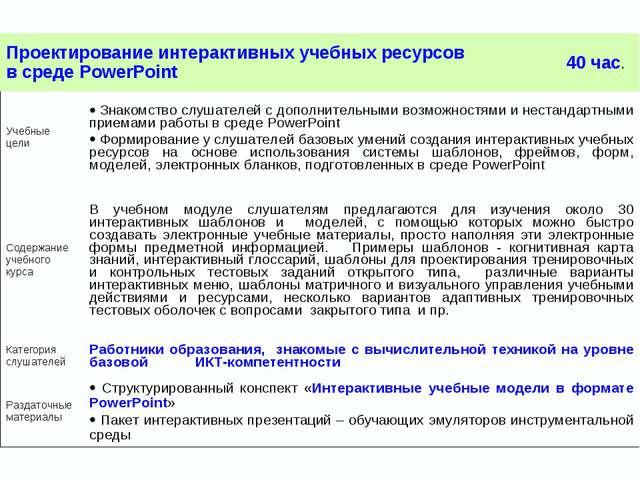 Проектирование интерактивных учебных ресурсов в среде PowerPoint40 час. Учеб...