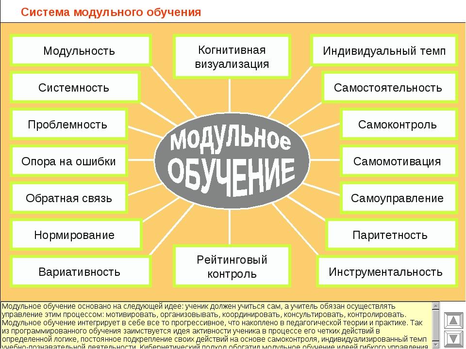 Система модульного обучения