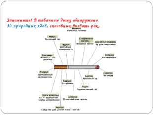 Запомните! В табачном дыму обнаружено 30 природных ядов, способных вызвать рак.