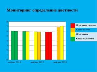Мониторинг определение цветности Желтовато -зеленая Слабо-желтая Желтоватая С