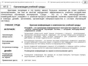 Организация учебной среды 18 КП 3 Критерии, входящие в эту группу, имеют боль