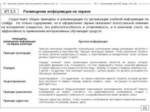 Размещение информации на экране КП 3.3 21 Существуют общие принципы и рекомен