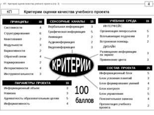 Критерии оценки качества учебного проекта 4 КП 15 КП. Критерии оценки качеств