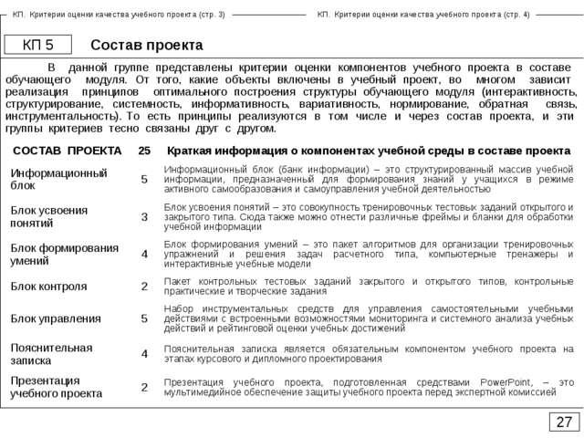 Состав проекта КП 5 27 В данной группе представлены критерии оценки компонент...