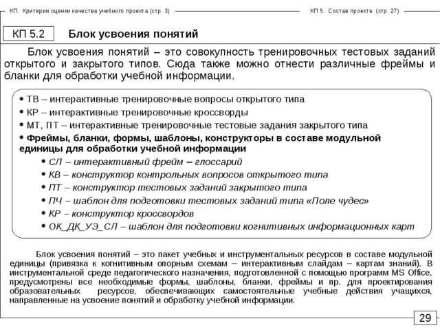 Блок усвоения понятий КП 5.2 29 Блок усвоения понятий – это совокупность трен...