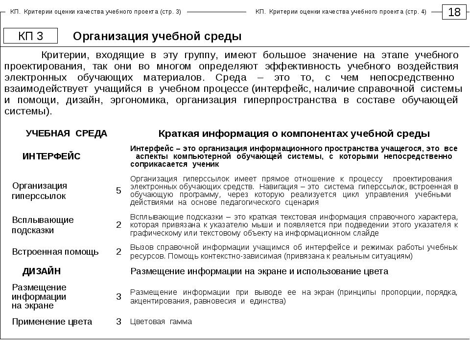 Организация учебной среды 18 КП 3 Критерии, входящие в эту группу, имеют боль...