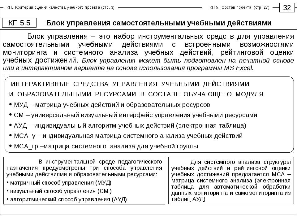 Блок управления самостоятельными учебными действиями 32 КП 5.5 Блок управлени...