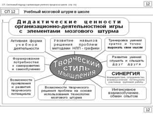 Учебный мозговой штурм в школе 12 СП 12 12 СП. Системный подход к организации