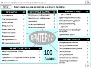 Критерии оценки качества учебного проекта 14 СП 2 14 СП. Системный подход к о