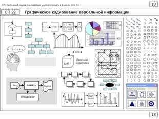 Графическое кодирование вербальной информации 18 СП 22 18 СП. Системный подхо