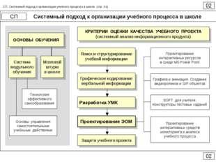 Системный подход к организации учебного процесса в школе 02 СП 02 СП. Системн