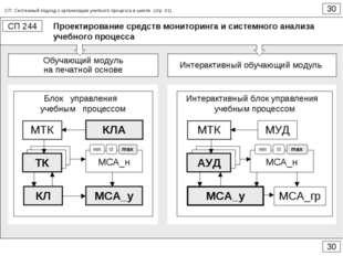 Проектирование средств мониторинга и системного анализа учебного процесса 30