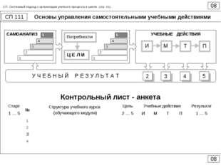 Основы управления самостоятельными учебными действиями 08 СП 111 08 СП. Систе