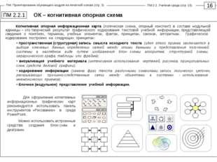 ОК – когнитивная опорная схема 16 ПМ 2.2.1 Когнитивная опорная информационная