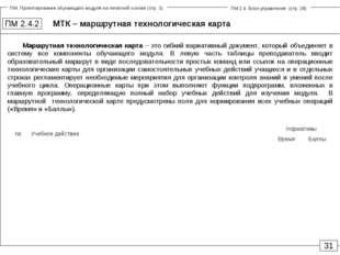 МТК – маршрутная технологическая карта ПМ 2.4.2 31 Маршрутная технологическая