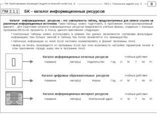 БК – каталог информационных ресурсов 8 ПМ 2.1.1 Каталог информационных ресурс