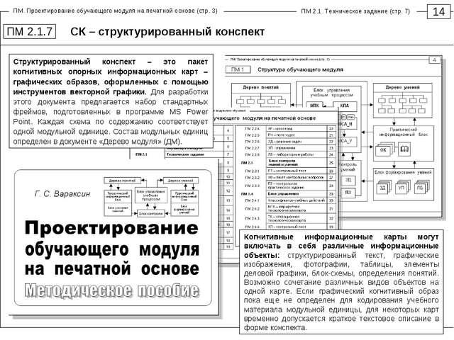 СК – структурированный конспект 14 ПМ 2.1.7 ПМ. Проектирование обучающего мод...