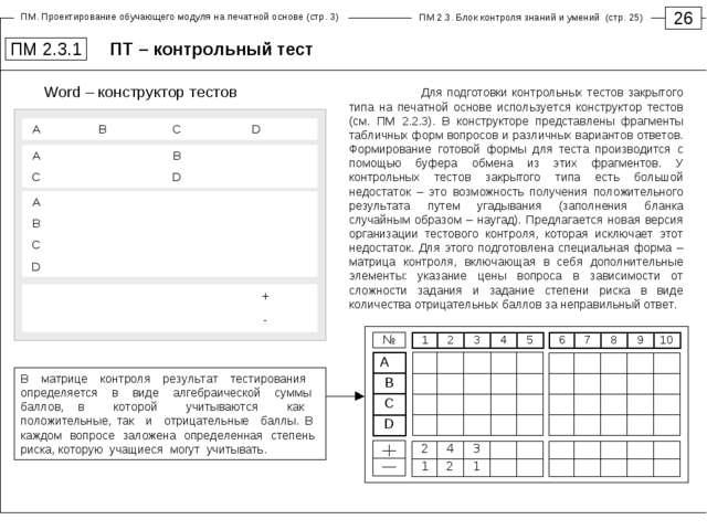ПТ – контрольный тест 26 ПМ 2.3.1 В матрице контроля результат тестирования о...