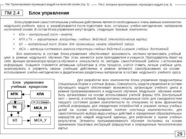 Блок управления ПМ 2.4 29 Блок управления самостоятельными учебными действиям...