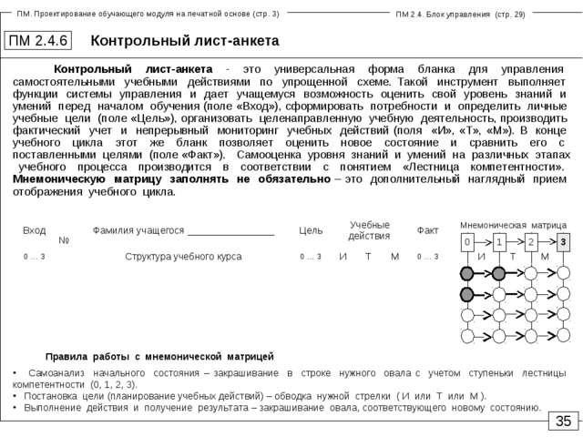 Контрольный лист-анкета ПМ 2.4.6 35 Контрольный лист-анкета - это универсальн...