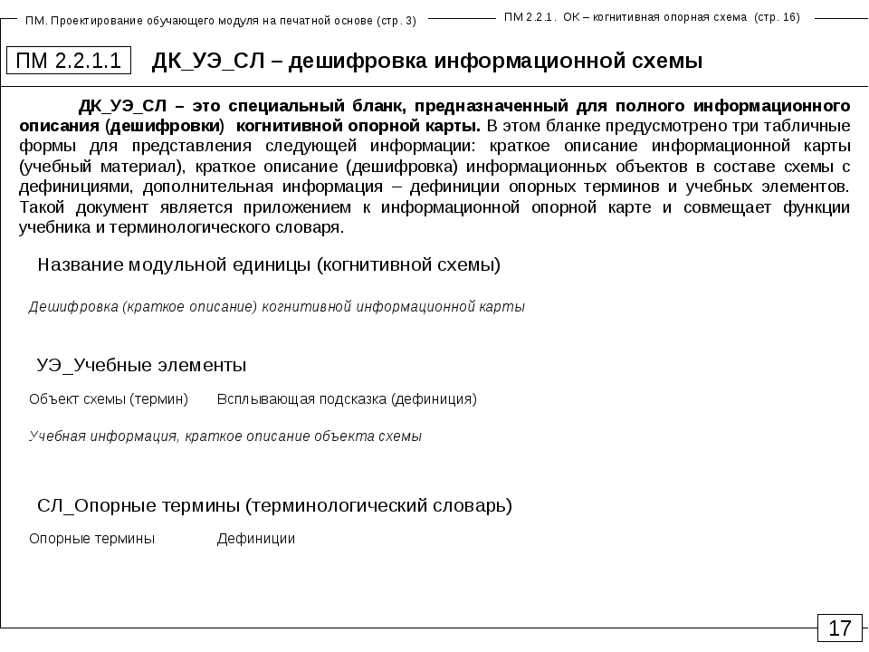 ДК_УЭ_СЛ – дешифровка информационной схемы ПМ 2.2.1.1 17 Название модульной е...