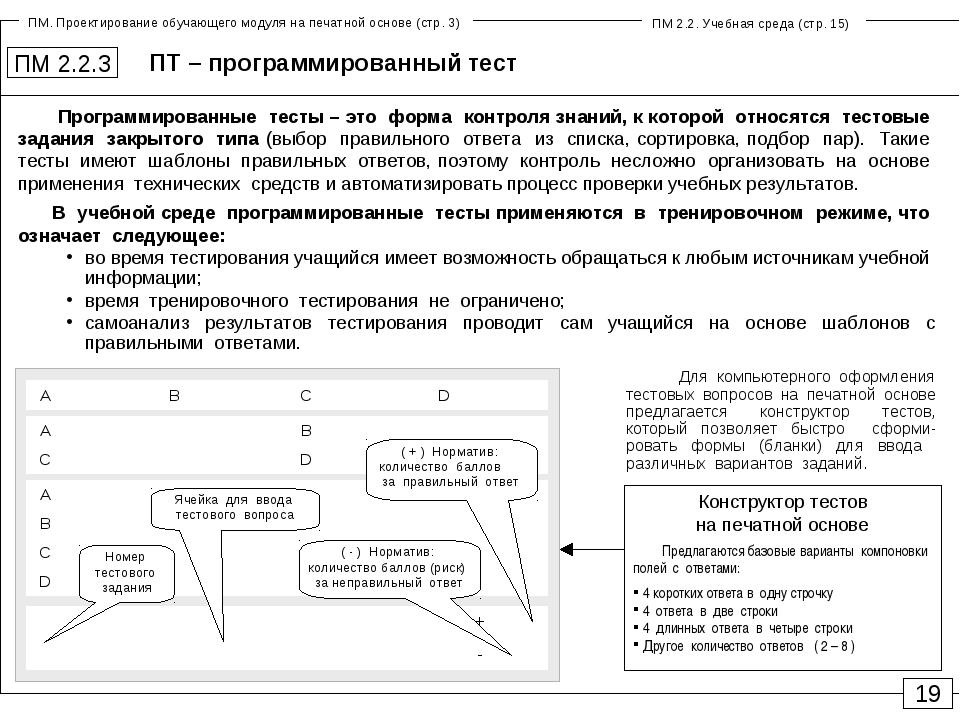 ПТ – программированный тест ПМ 2.2.3 19 Программированные тесты – это форма к...