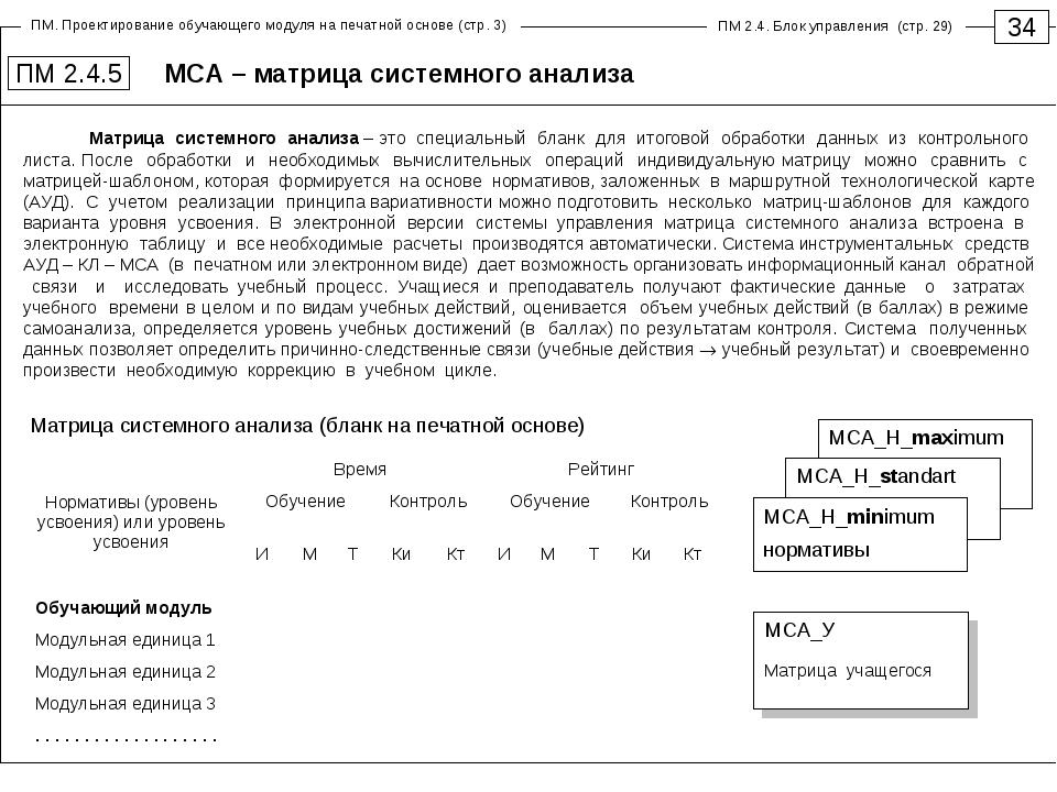 МСА – матрица системного анализа 34 ПМ 2.4.5 Матрица системного анализа – это...