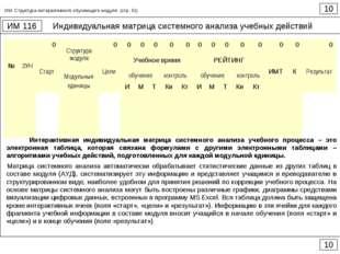 Индивидуальная матрица системного анализа учебных действий 10 ИМ 116 10 ИМ. С