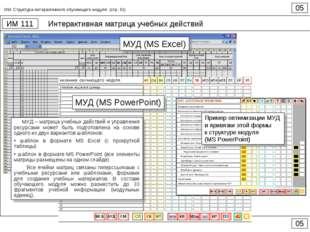 Интерактивная матрица учебных действий 05 ИМ 111 05 ИМ. Структура интерактивн