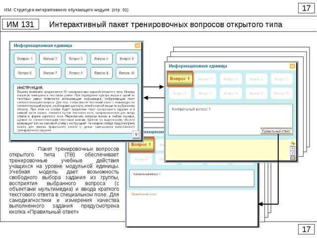 Интерактивный пакет тренировочных вопросов открытого типа 17 ИМ 131 17 ИМ. Ст...