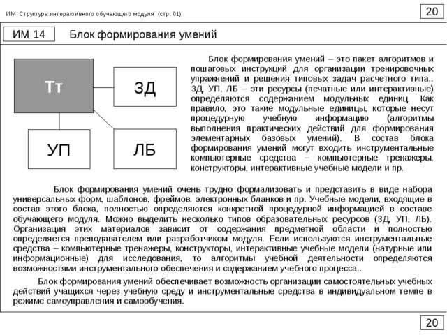 Блок формирования умений 20 ИМ 14 20 ИМ. Структура интерактивного обучающего...