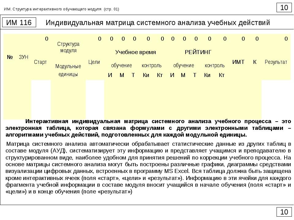 Индивидуальная матрица системного анализа учебных действий 10 ИМ 116 10 ИМ. С...
